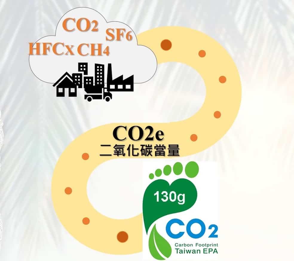 低碳產品2